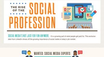 O crescimento da social media como profissão – onde estão os empregos