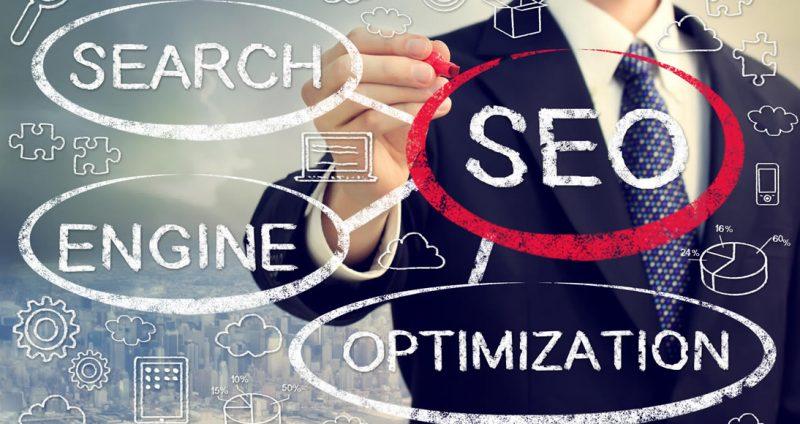 Integração de SEO com outras estratégias digitais
