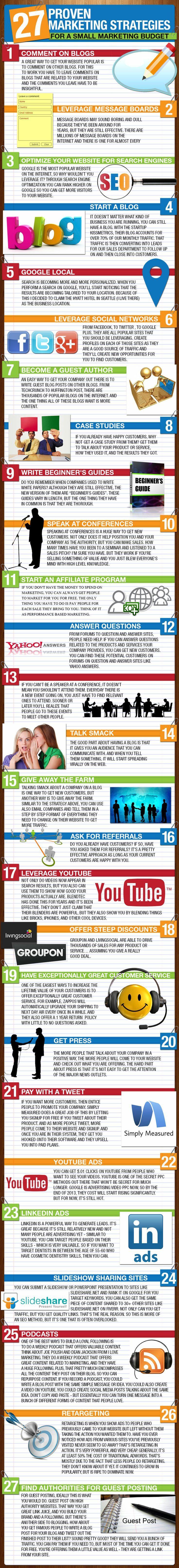 Infográficos sobre estratégias de marketing digital