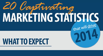 Tendências do marketing online em 2014. Conheça as principais tendências do marketing digital para o próximo ano neste infográfico.