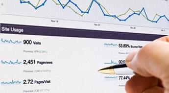 Web Analytics – Muito mais que Page Views