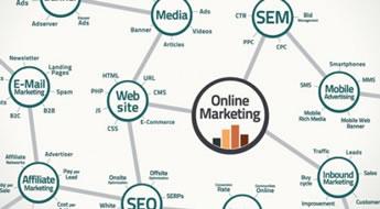 Como divulgar uma empresa no Google. Veja algumas opções de Google Marketing na área do marketing de busca