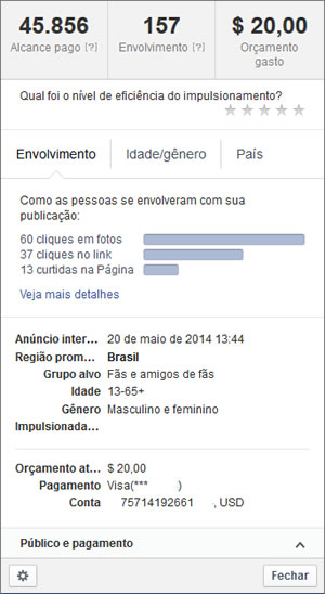 Resultados das ações de Impulsionar Publicação no Facebook