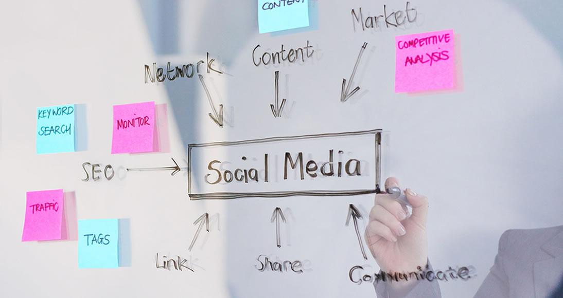 Planejamento de campanhas de marketing nas mídias sociais