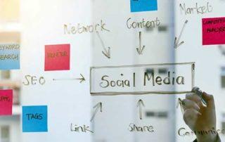 Como criar uma estratégia de marketing nas redes sociais
